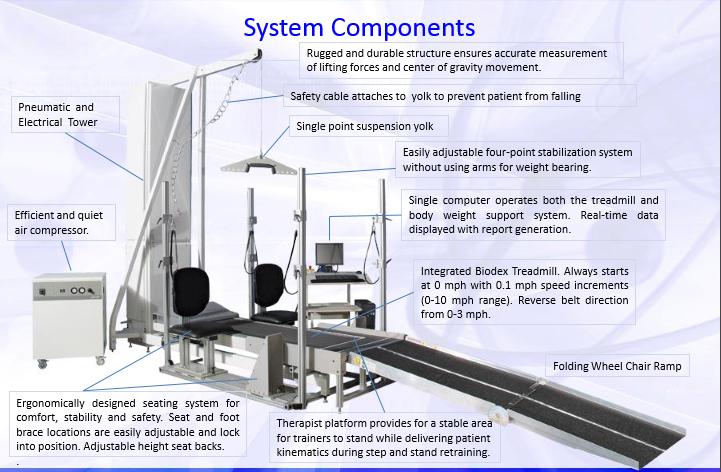 SystemInfo